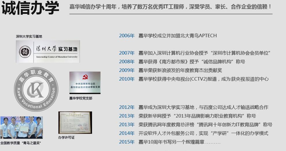 深圳网络工程师咨询